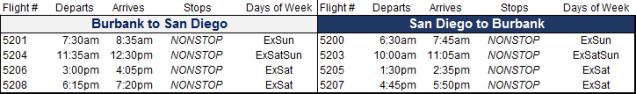 schedule BUR-SAN